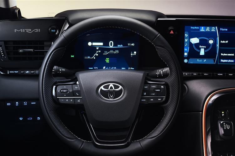 Toyota Mirai Saloon