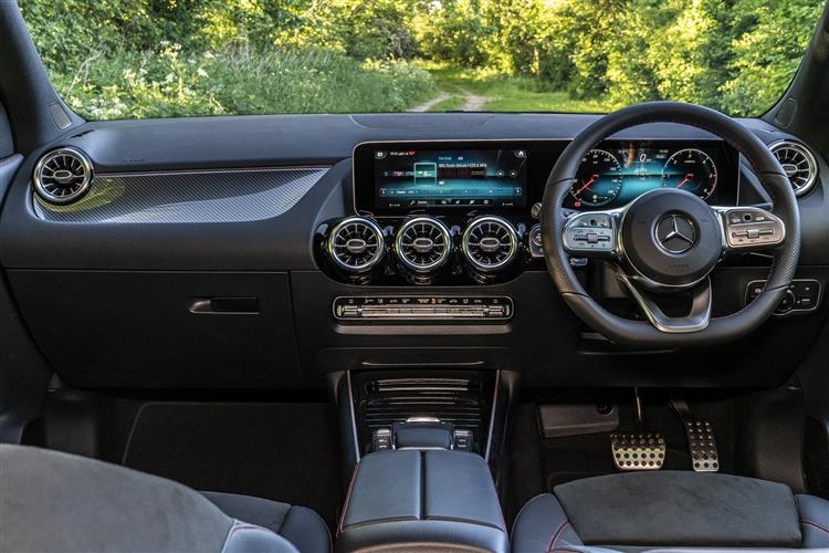 Mercedes-Benz Gla Hatchback