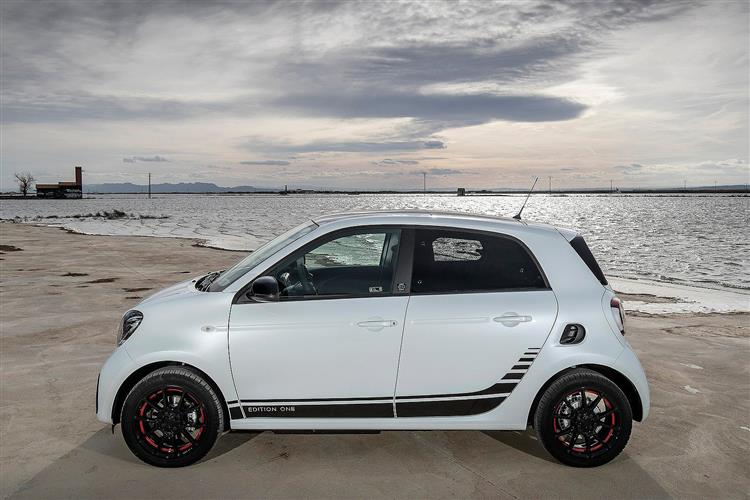Smart Forfour Electric